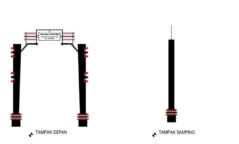 Merencanakan Pembuatan Gapura Gampong | Kelompok 16 KKN