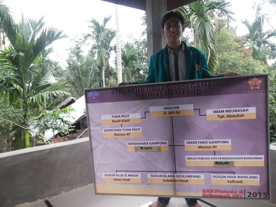 pembuatan dan pemasangan papan struktur organisasi gampong Bagan Organisasi pembuatan papan struktur organisasi pemerintahan gampong telah selesai di cetak